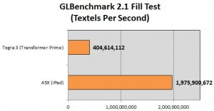 GLBench-Fill-Test new iPad transfomer prime