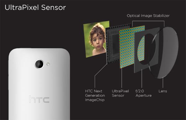 UltraPixel-sensor