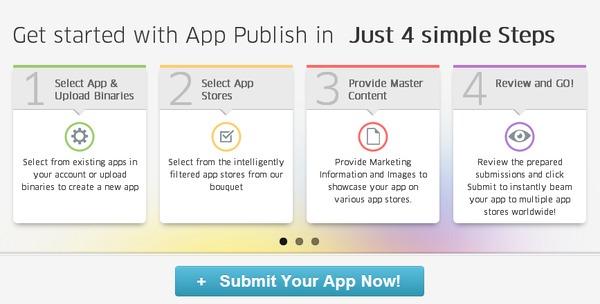 app publish steps