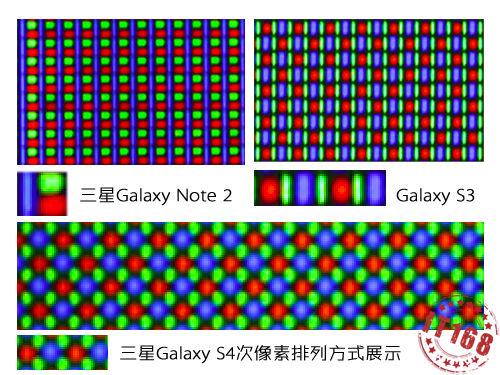 galaxy-s4-vs-galaxy-note-2-vs-galaxy-s3-pixel-matrix-1