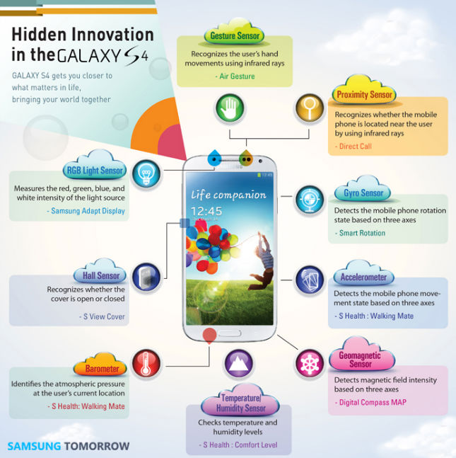 galaxy-s4-sensors-features-infographic-1