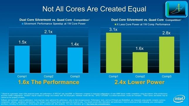 Intel Silvermont Core Optimization
