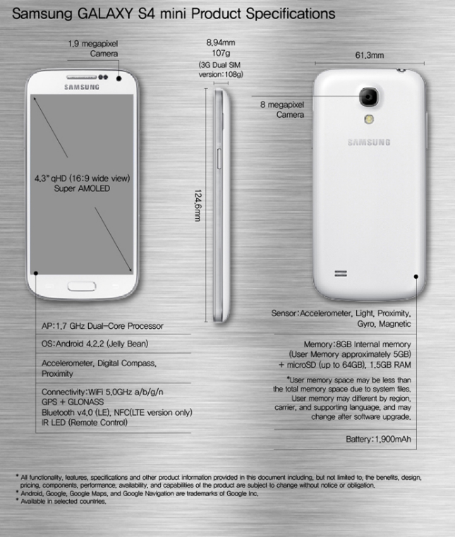 Galaxy S4 Mini official: specs, features, release date and pricing