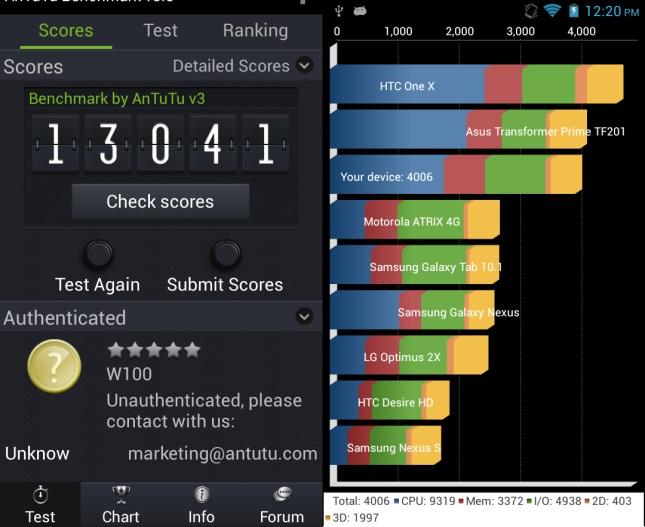 thl-w100-benchmarks-645
