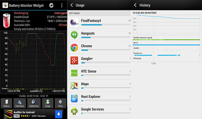 HTC One Battery Life