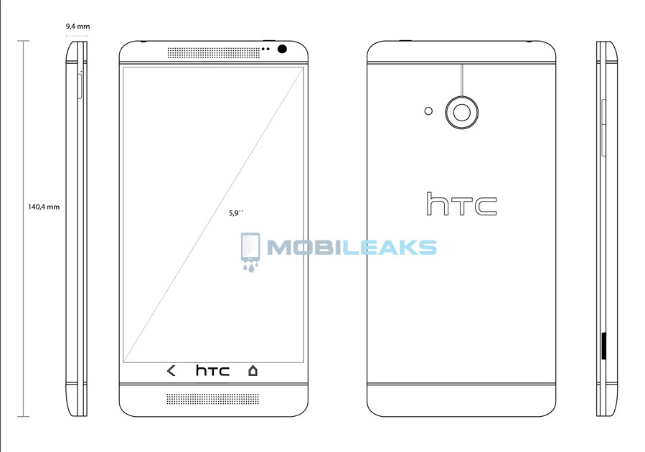 Is the HTC One Max (T6) shown in this blueprint?