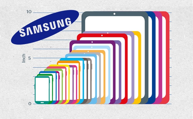 Samsung devices size infographic