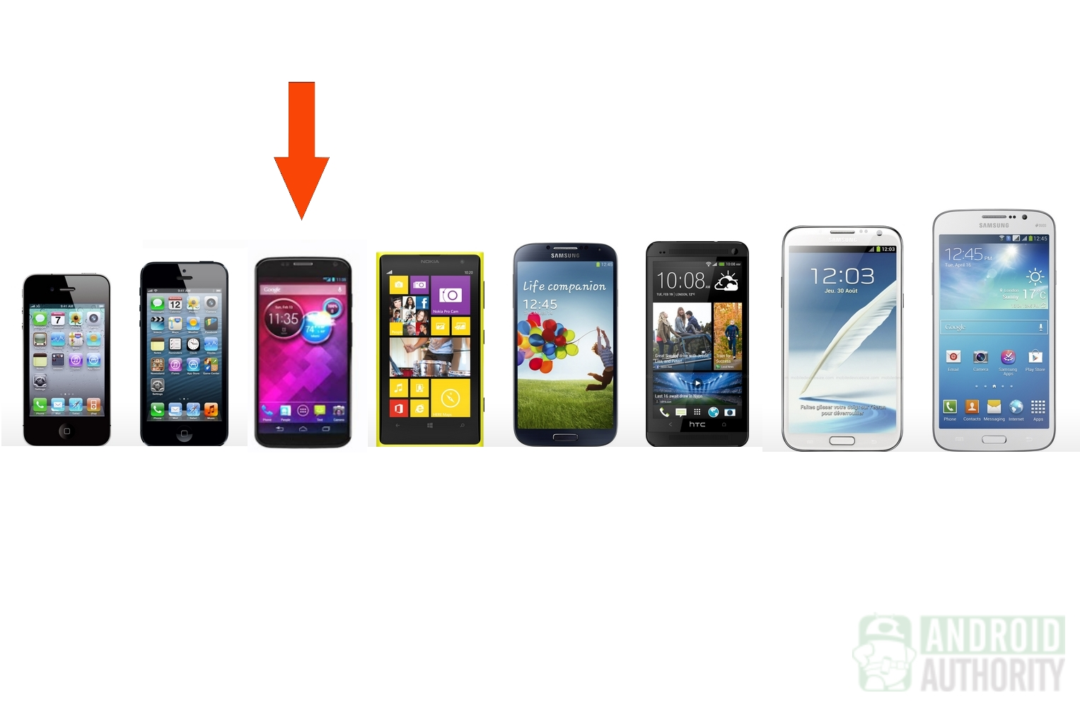 All Virgin Mobile Phones Side By Side 97