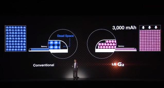 "LG G2 battery: 3000mAh, increased battery density and ""step design"""