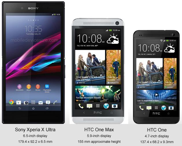 Xperia Z Ultra vs HTC One Max vs HTC One
