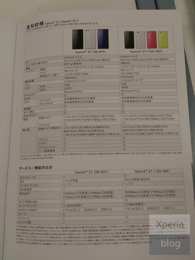 Xperia Z1 mini leak