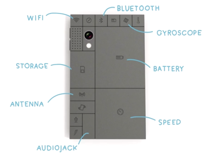 phonebloks modular phone