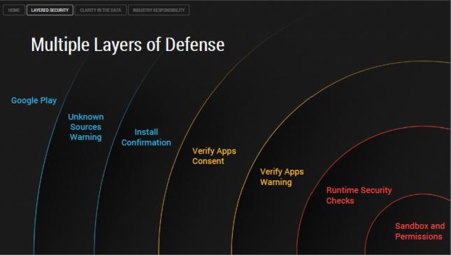 google verify apps defense (1)