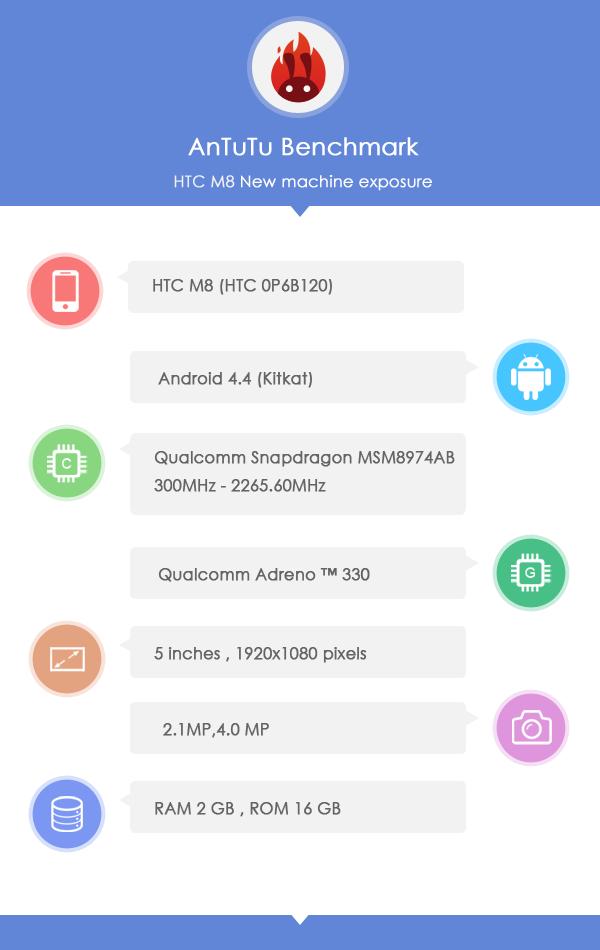 HTC M8 specs
