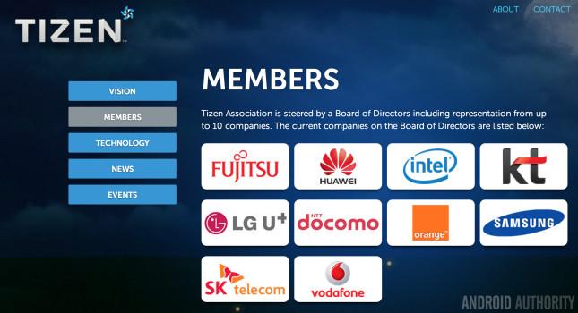 Tizen Association Partners 2014