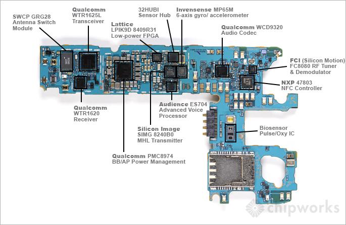 Galaxy S5 Main-Board
