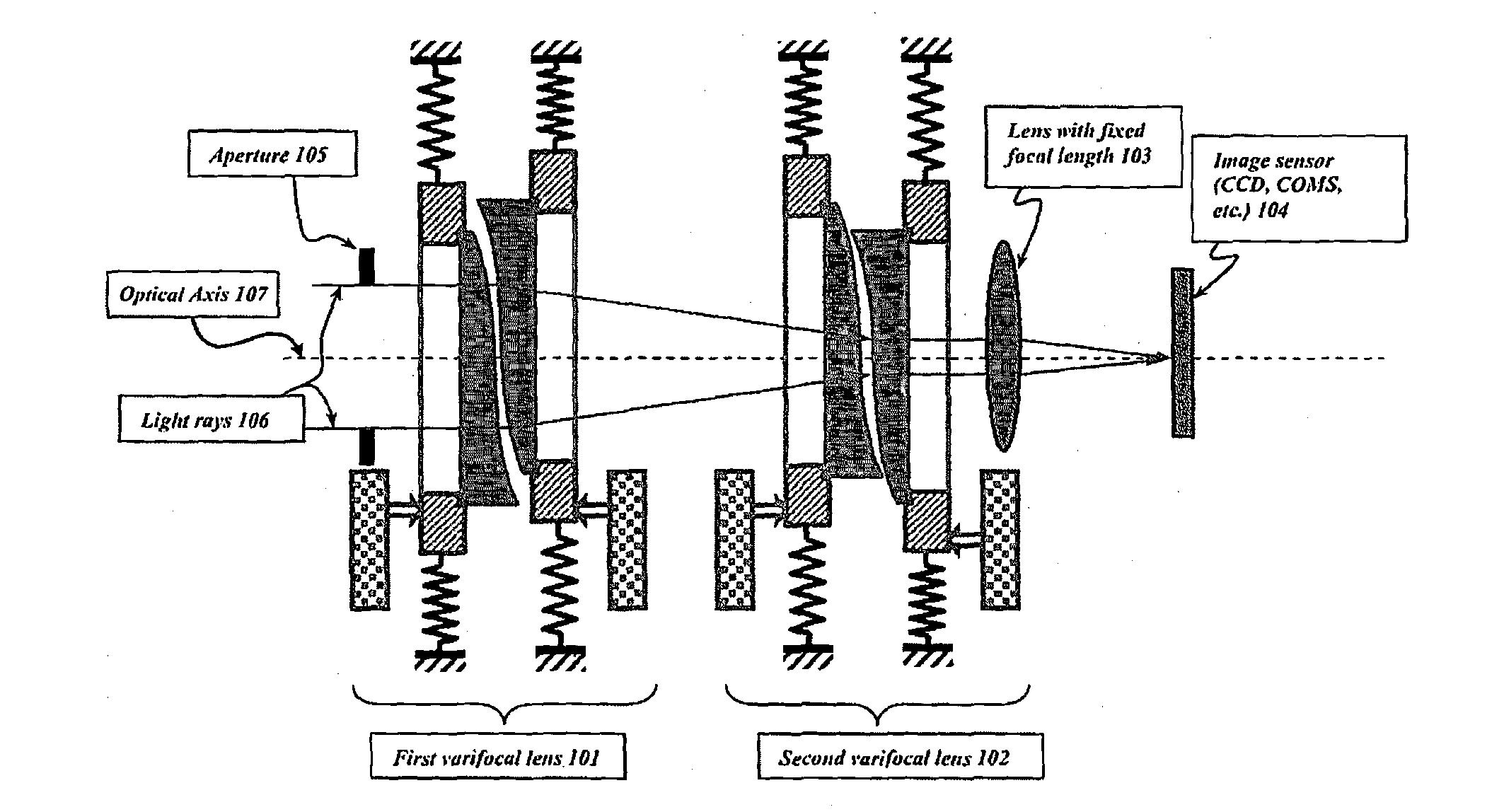 MEMS Alvarez Lens Patent