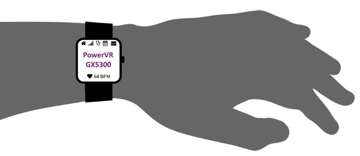 PowerVR GX5300 - smartwatch