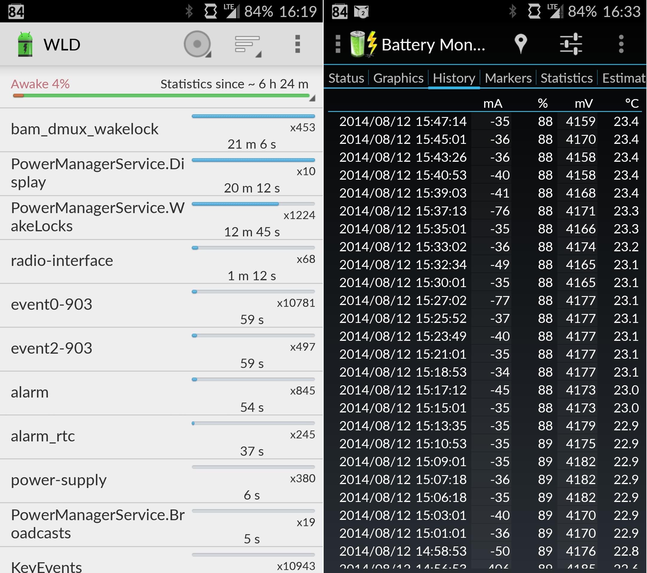 Cyanogenmod OnePlus One wakelocks