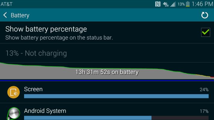 Samsung Galaxy Alpha Battery Screenshot-1