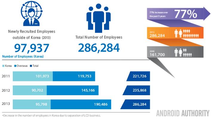 Zynga Number Of Employees