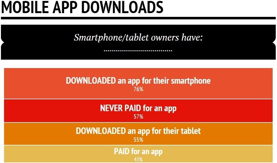 MobileAppSurveyPrices