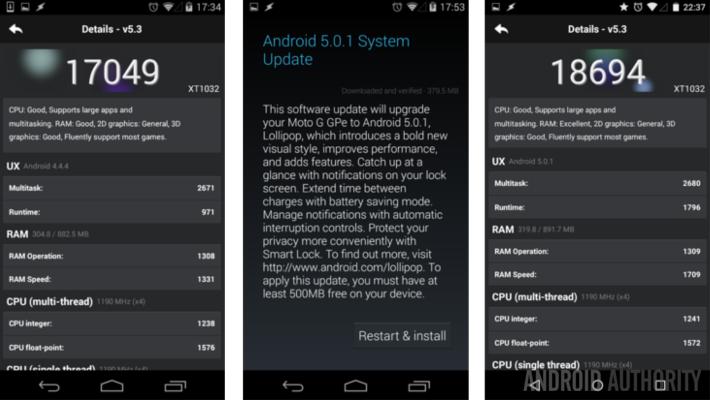 Moto G Google Play edition: (5 0 1 Lollipop) [AnTuTu