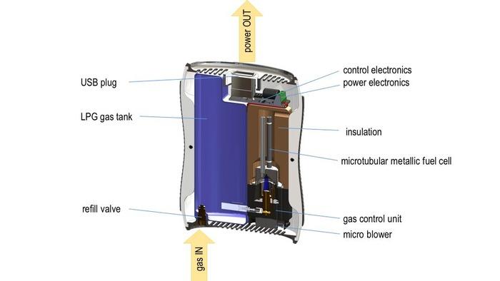 kraftwerk internals
