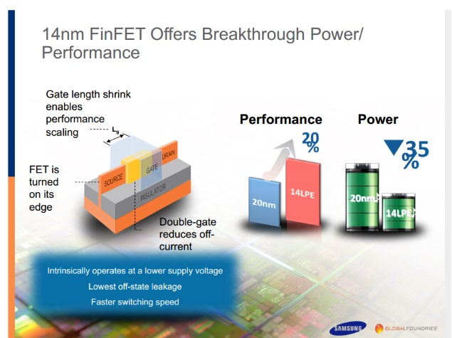 14nm finfet samsung globalfoundries