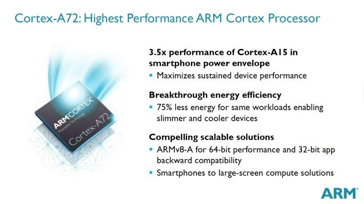 Cortex-A72-Highest-Perf-ARM-Cortex-Proc