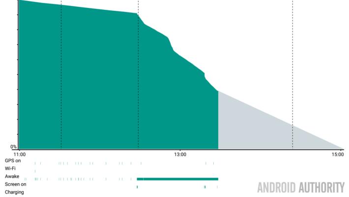 Android Settings Battery killer app