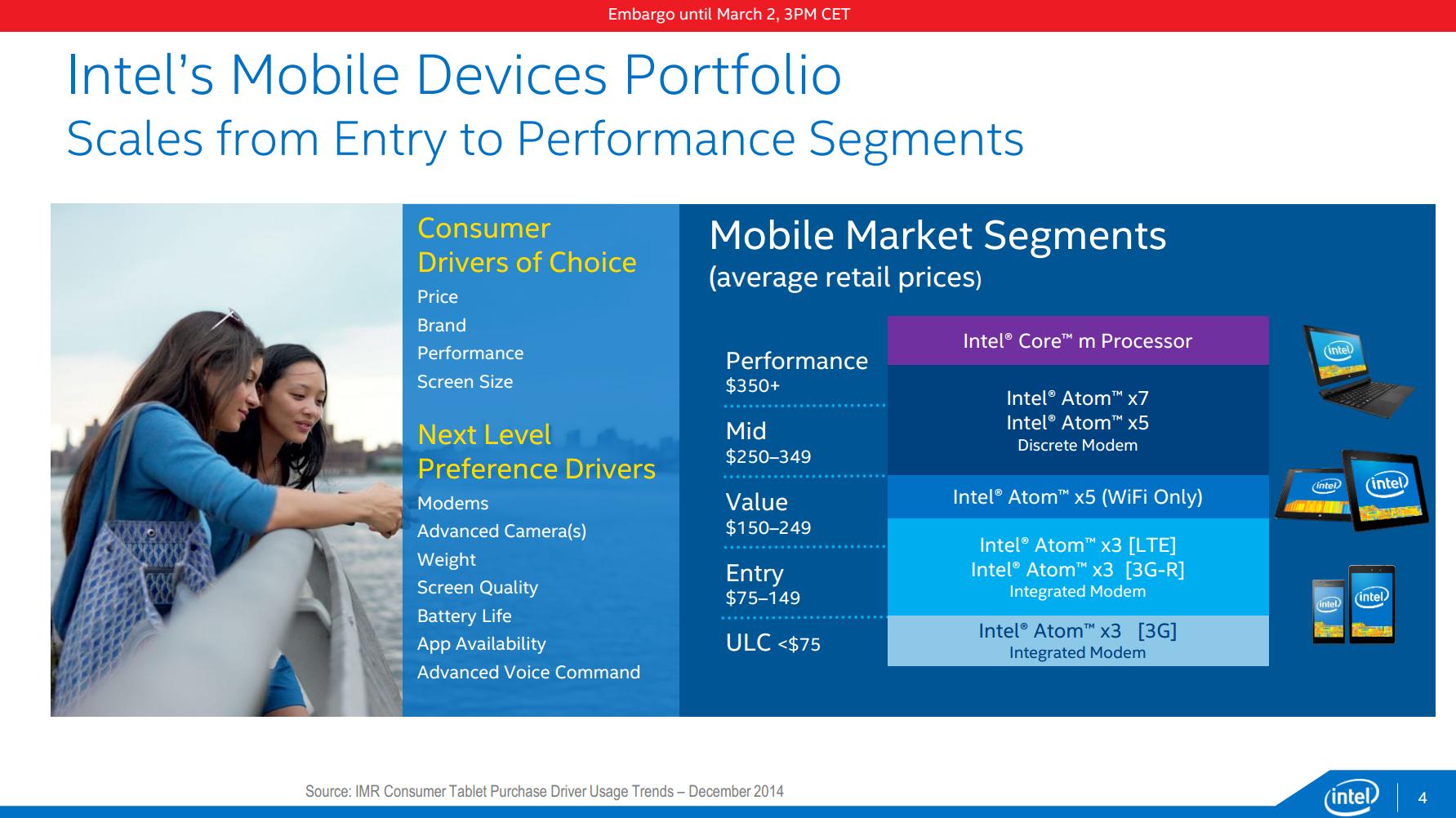 Intel Atom product segments