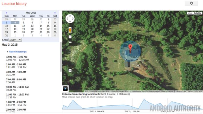 Google Location history ping stationary