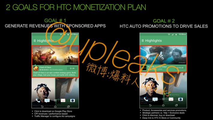 HTC BlinkFeed Ads Monetization Plan