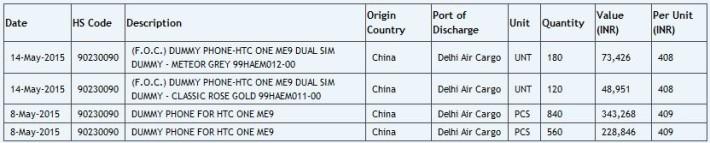 HTC One ME9 India demo shipments