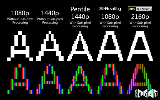 Xperia-4K-example