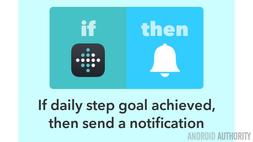 IF Notification FitBit goal met