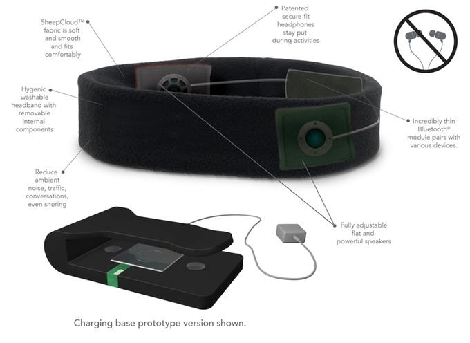 SleepPhones product