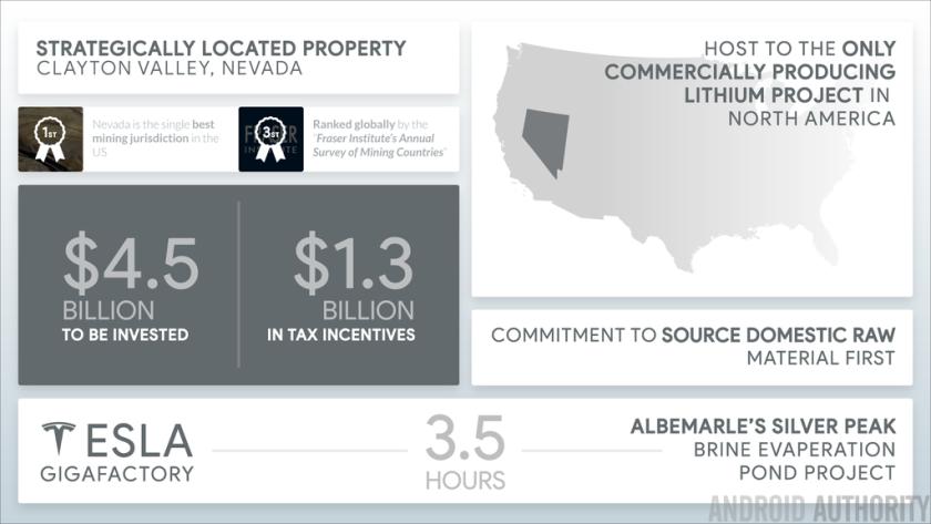 lithium-main-infographic1_1024