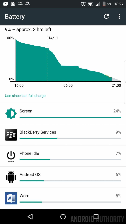 BlackBerry-Priv-Battery-Life1