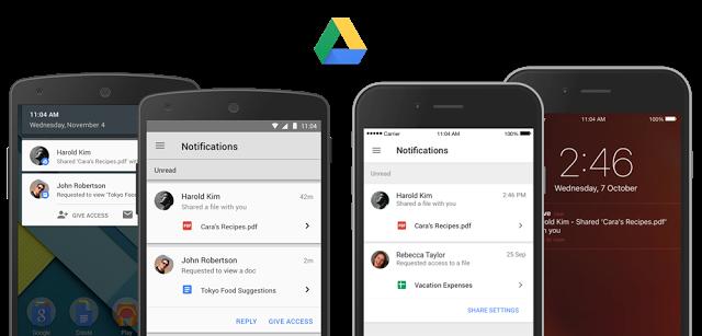 Google Drive Group Sharing