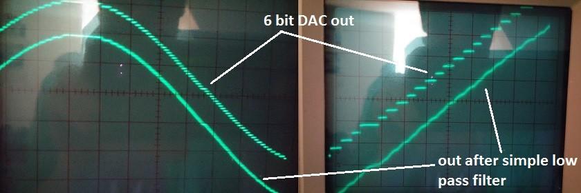 DAC output filter