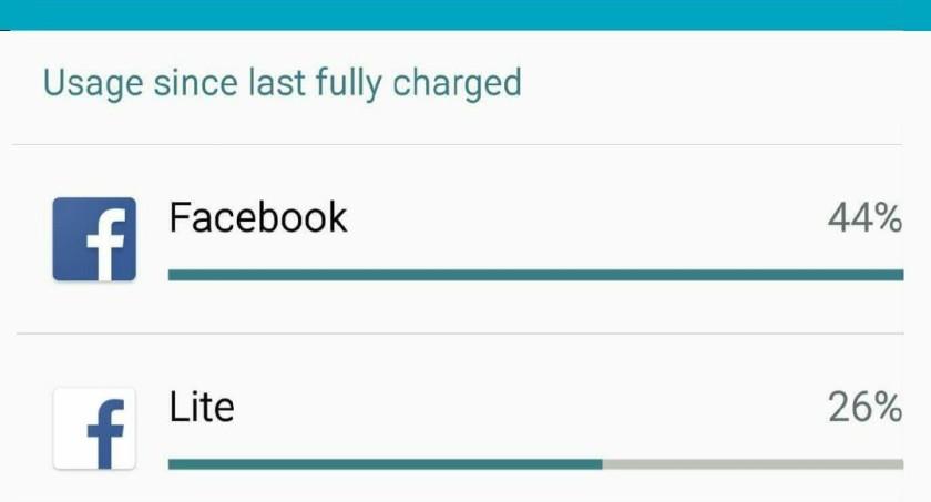 Facebook_Facebook_Lite_battery_usage