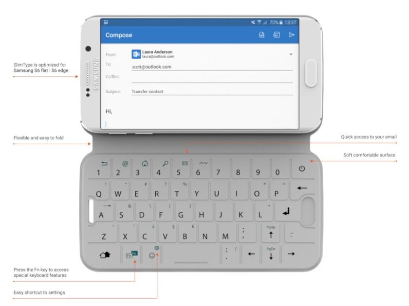 SlimType keyboard functions