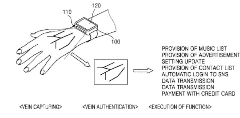 Samsung vascular scanner patent process