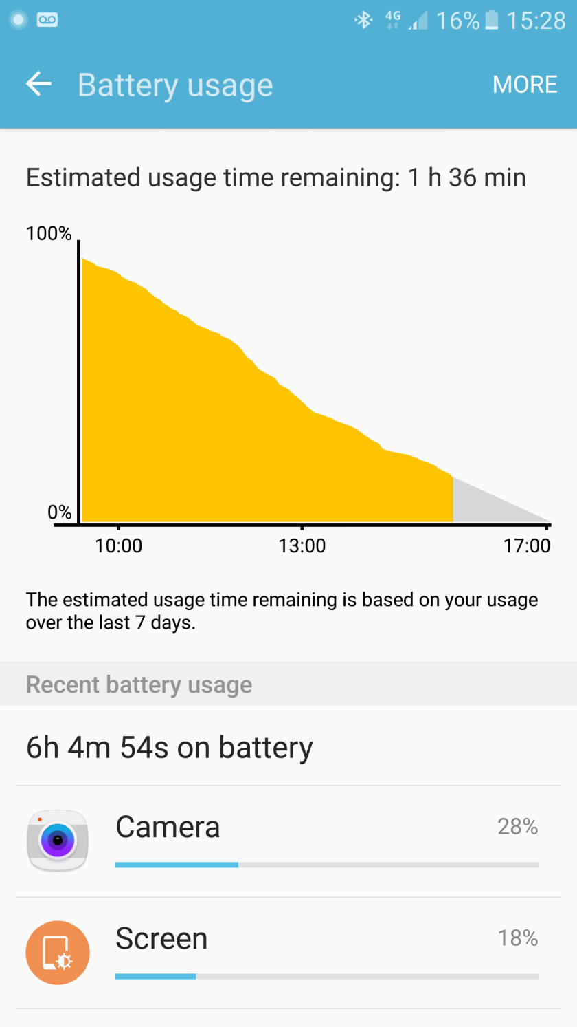 Galaxy-S7-Battery-Life4a