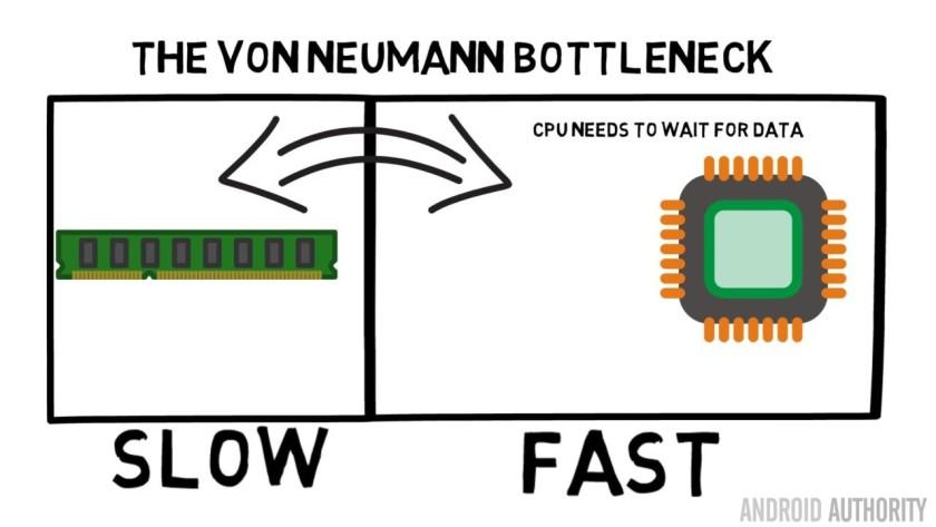 von-neumann-bottleneck-16x9-720p