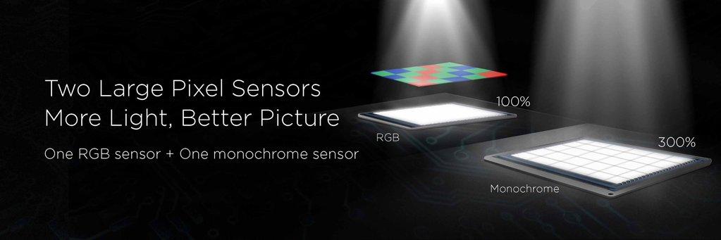 Huawei P9 image sensors