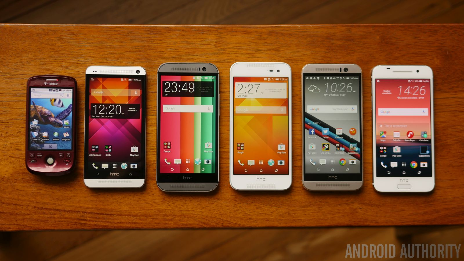 History of HTC's Android designs