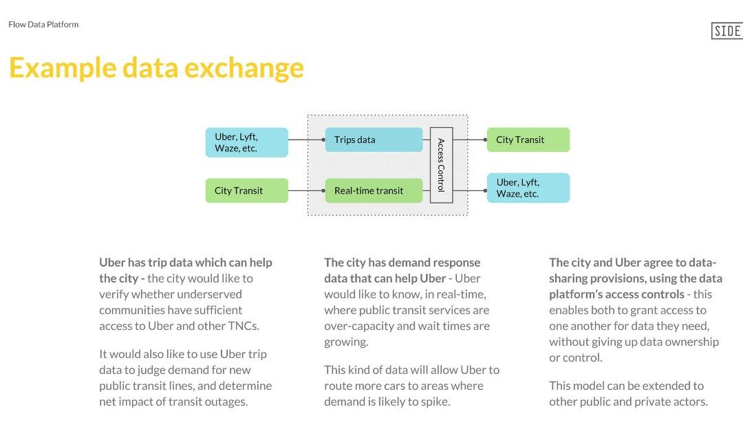 Sidewalk labs Columbus Ohio data sharing Google Flow app